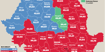 Cum s-a rupt Romania dupa primul tur al prezidentialelor: